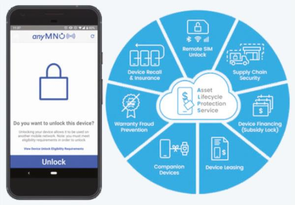 By improving supply chain security and protecting subsidised, financed and leased devices, the new service will assist operators in their fight against smartphone theft, fraud and trafficking.